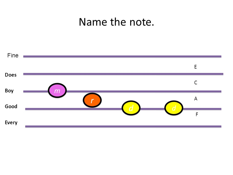 Name the note. E Does C Boy A Good F Every Fine d d r r d d m m
