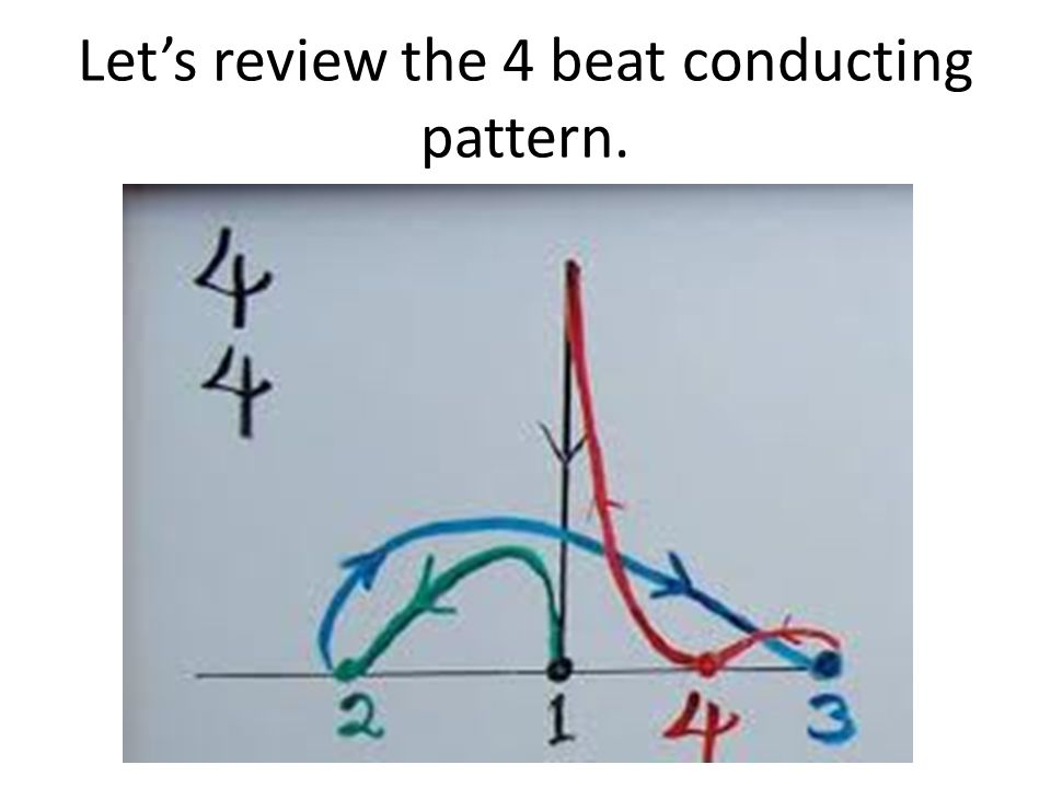 Lets review the 4 beat conducting pattern.
