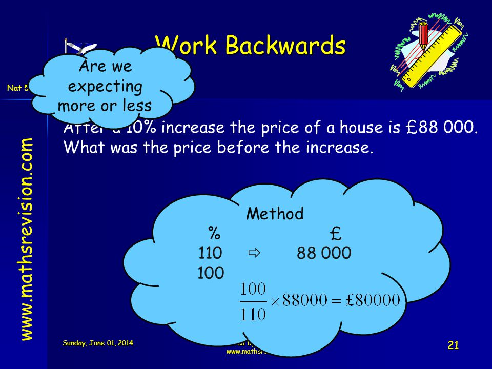Nat 5 www.mathsrevision.com After a 10% increase the price of a house is £88 000. What was the price before the increase. Sunday, June 01, 2014Sunday,