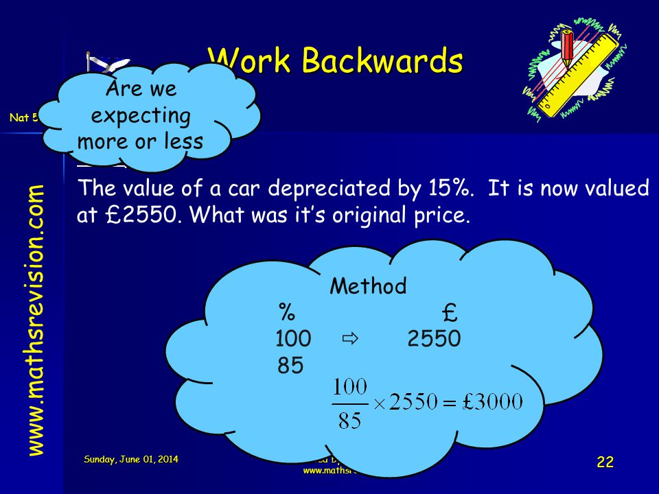 Nat 5 www.mathsrevision.com Example 2 The value of a car depreciated by 15%. It is now valued at £2550. What was its original price. Sunday, June 01,