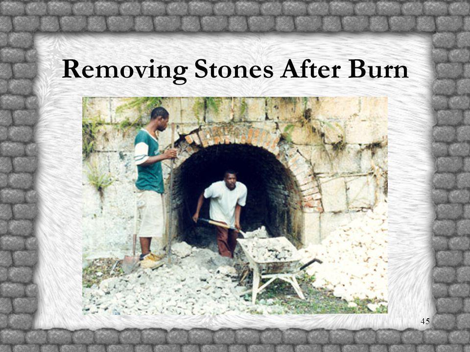44 Stoking Kiln Fire
