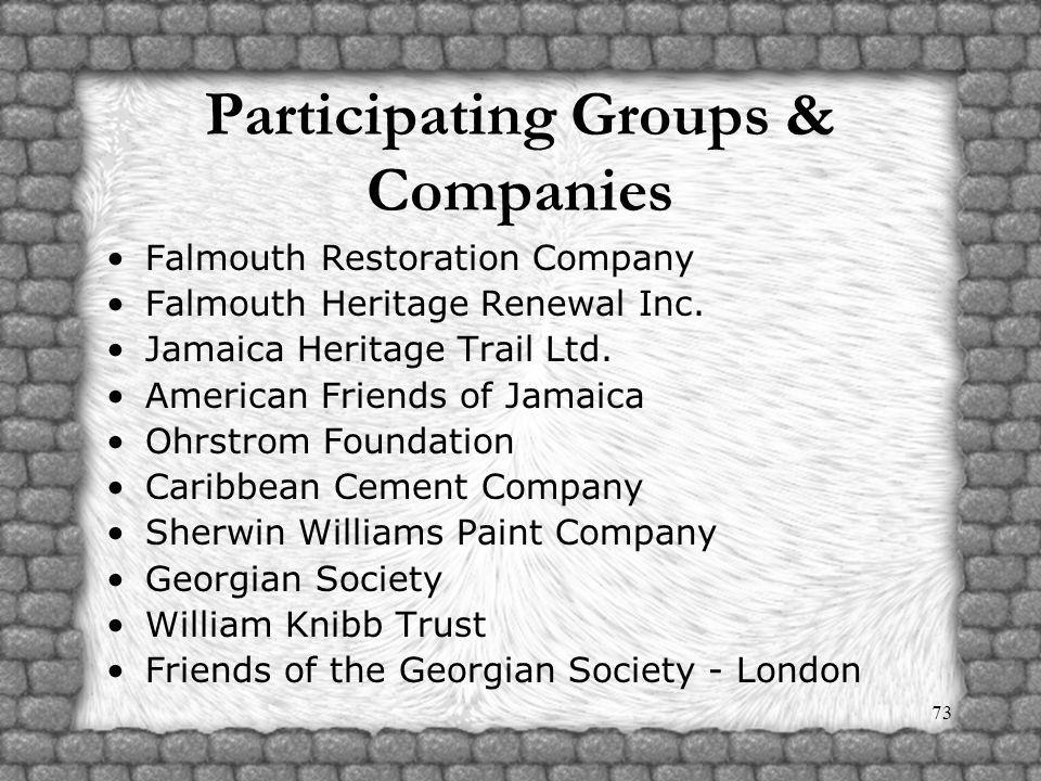 72 Participating Government Agencies Environmental Foundation of Jamaica VTC Heart Trust Falmouth Social Development Commission Jamaica National Herit