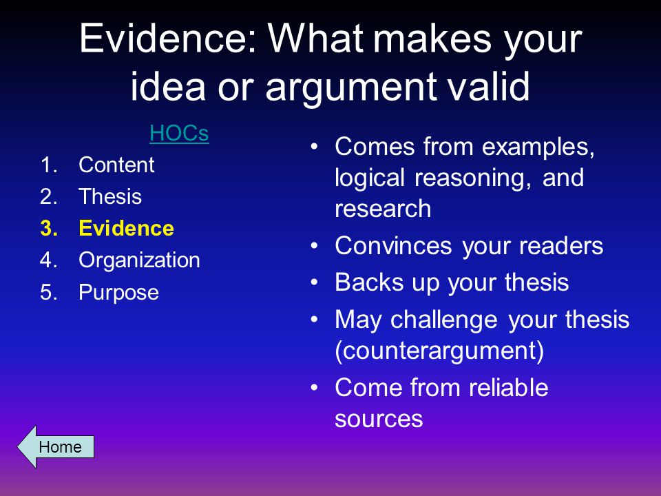 Evidence: What makes your idea or argument valid HOCs 1.Content 2.Thesis 3.Evidence 4.Organization 5.Purpose Comes from examples, logical reasoning, and research Convinces your readers Backs up your thesis May challenge your thesis (counterargument) Come from reliable sources Home