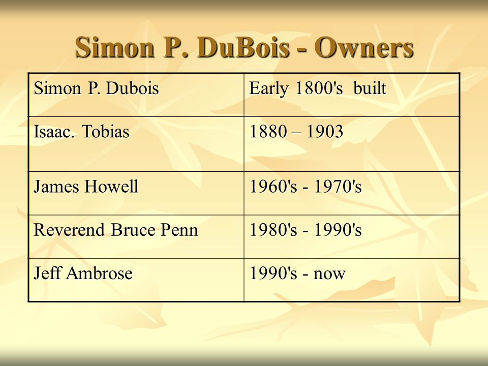 Simon P. DuBois - Owners Simon P. Dubois Early 1800's built Isaac. Tobias 1880 – 1903 James Howell 1960's - 1970's Reverend Bruce Penn 1980's - 1990's