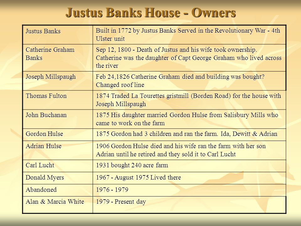 Justus Banks House - Owners Justus Banks Built in 1772 by Justus Banks Served in the Revolutionary War - 4th Ulster unit Catherine Graham Banks Sep 12, 1800 - Death of Justus and his wife took ownership.