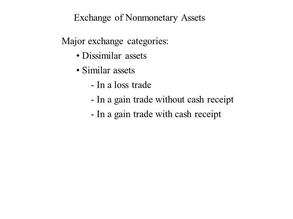 Exchange of Nonmonetary Assets Major exchange categories: Dissimilar assets Similar assets - In a loss trade - In a gain trade without cash receipt -