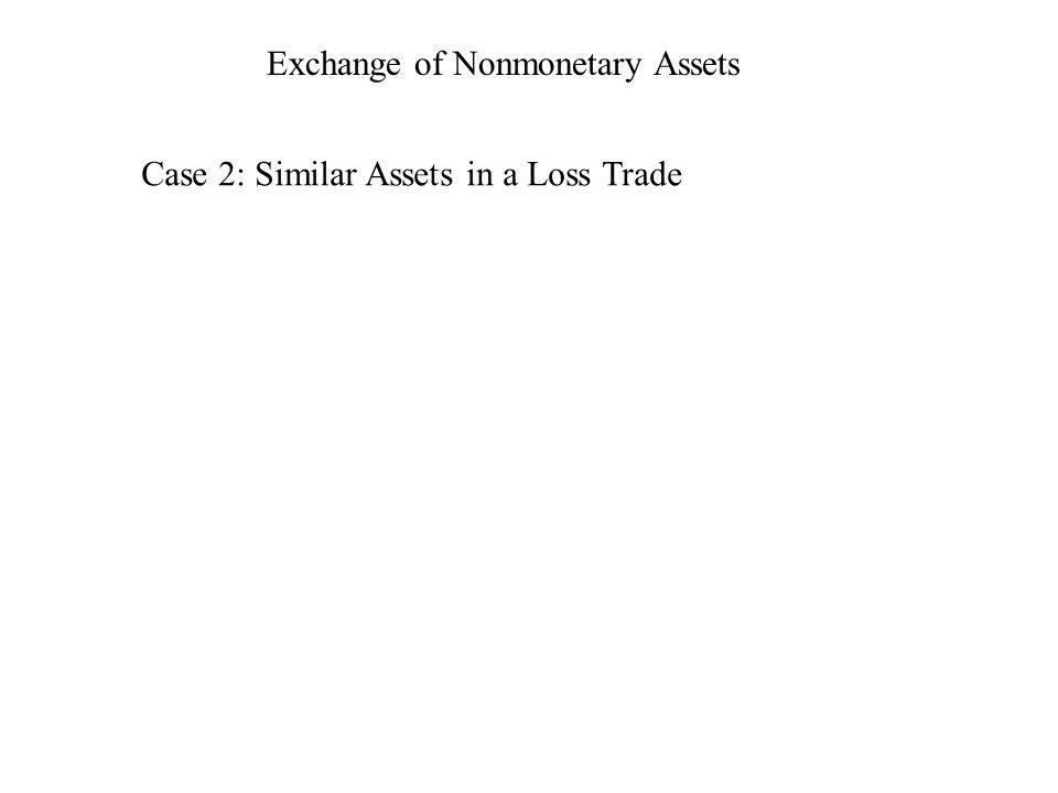Exchange of Nonmonetary Assets Case 2: Similar Assets in a Loss Trade