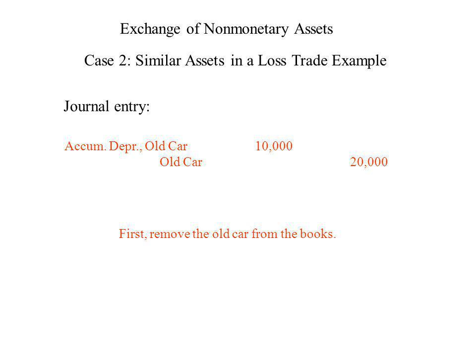 Exchange of Nonmonetary Assets Case 2: Similar Assets in a Loss Trade Example Journal entry: Accum. Depr., Old Car10,000 Old Car20,000 First, remove t