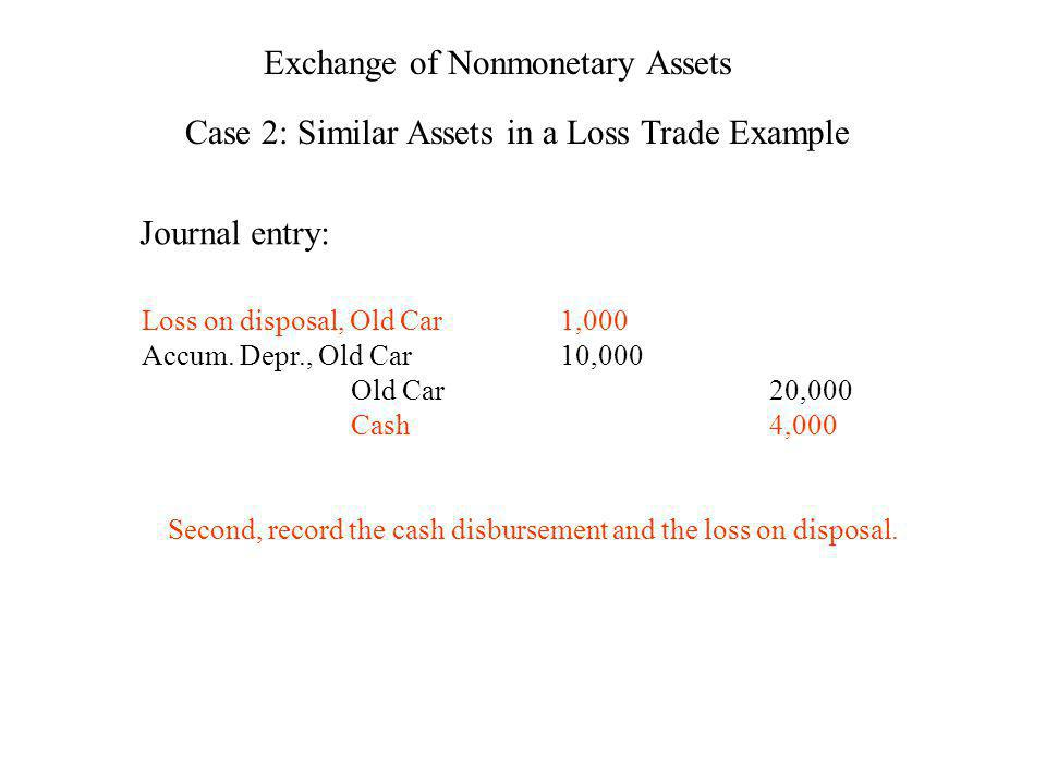 Exchange of Nonmonetary Assets Case 2: Similar Assets in a Loss Trade Example Journal entry: Loss on disposal, Old Car1,000 Accum. Depr., Old Car10,00