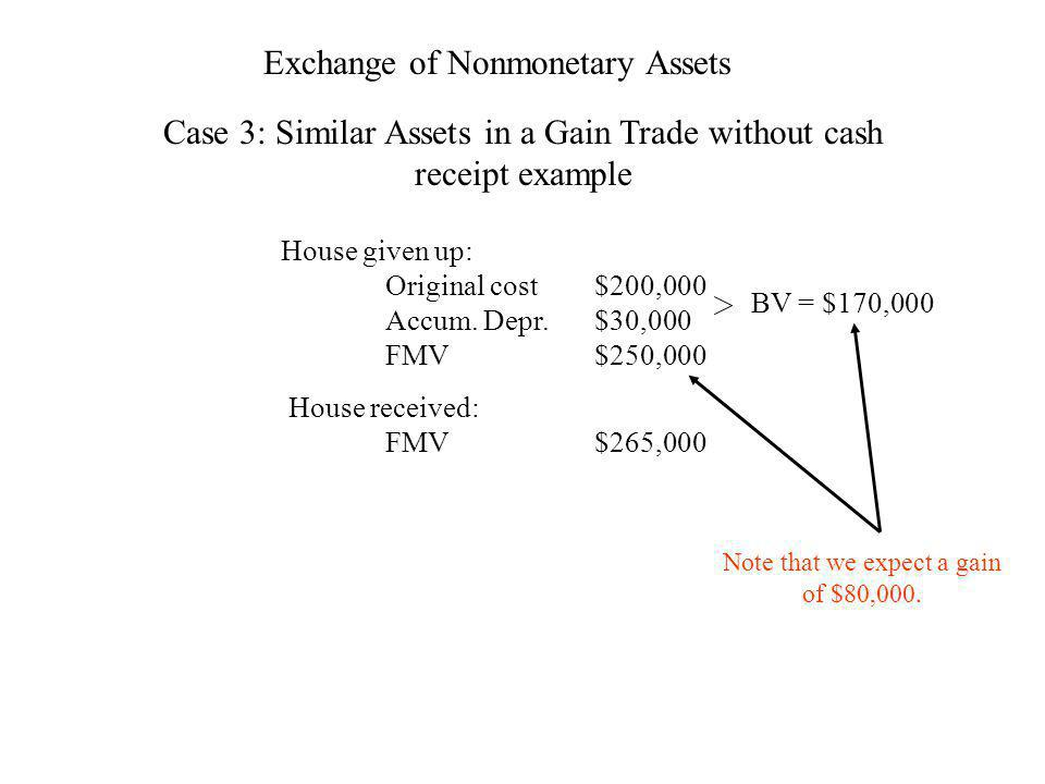 Exchange of Nonmonetary Assets Case 3: Similar Assets in a Gain Trade without cash receipt example House given up: Original cost$200,000 Accum. Depr.$