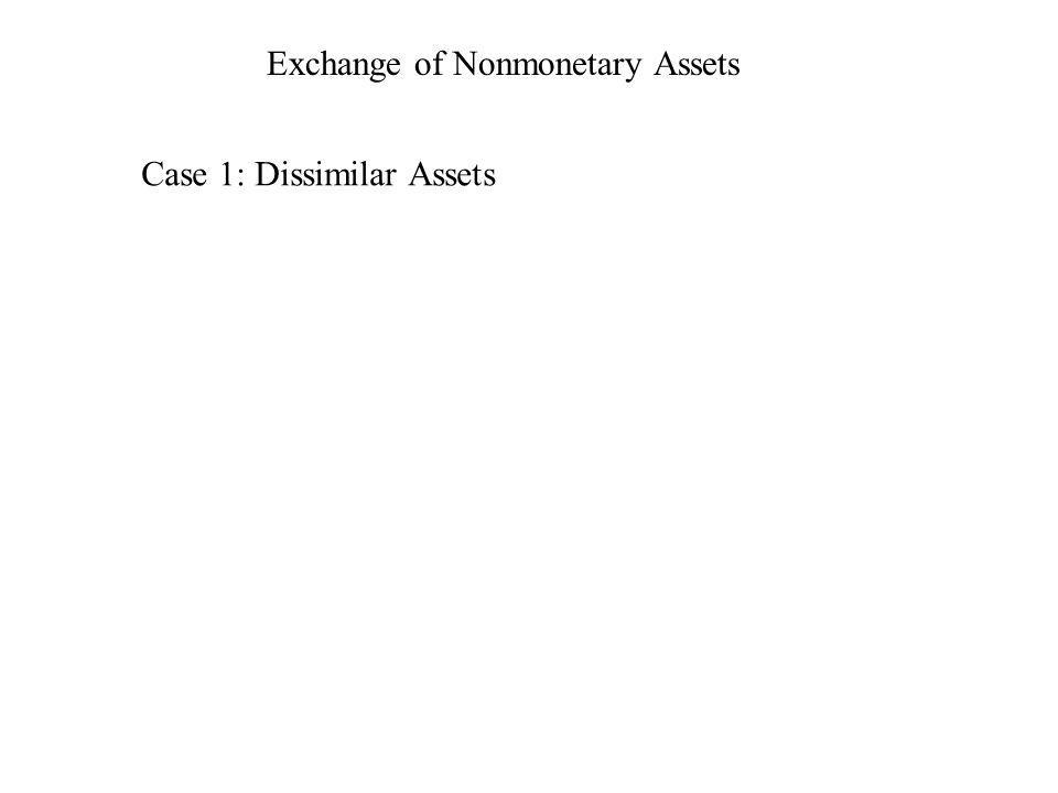 Exchange of Nonmonetary Assets Case 1: Dissimilar Assets