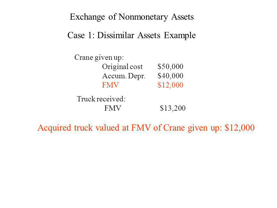 Exchange of Nonmonetary Assets Case 1: Dissimilar Assets Example Crane given up: Original cost$50,000 Accum. Depr.$40,000 FMV$12,000 Truck received: F