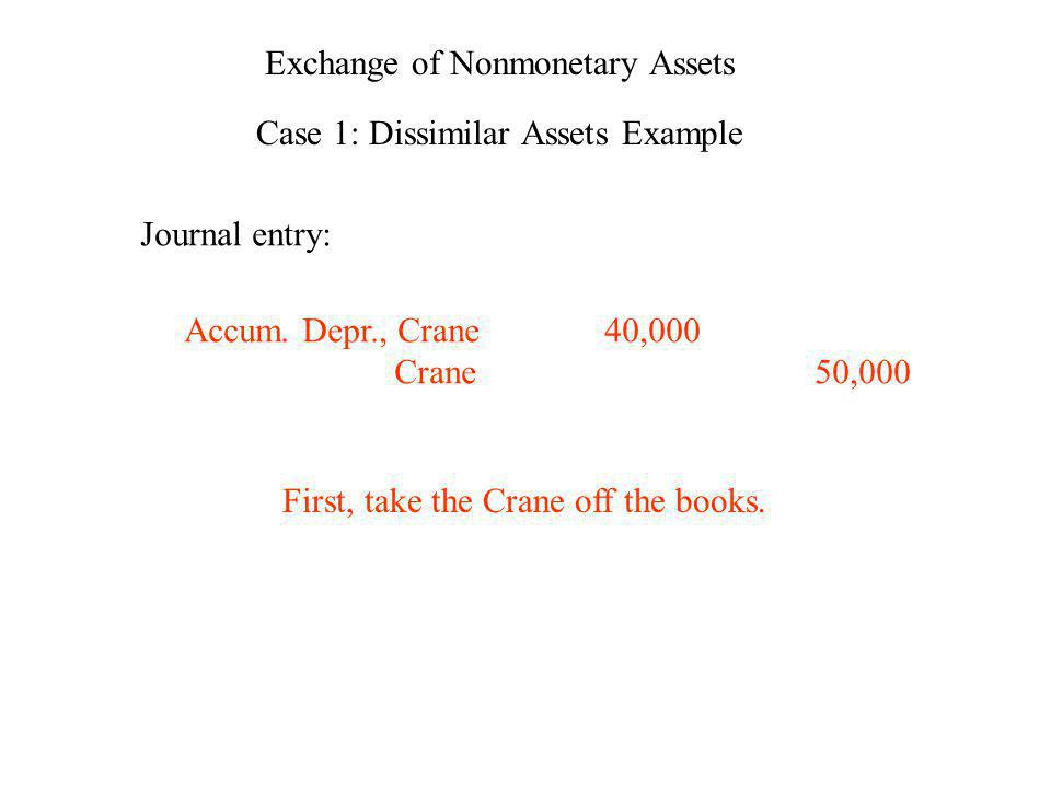 Exchange of Nonmonetary Assets Case 1: Dissimilar Assets Example Journal entry: Accum. Depr., Crane40,000 Crane50,000 First, take the Crane off the bo