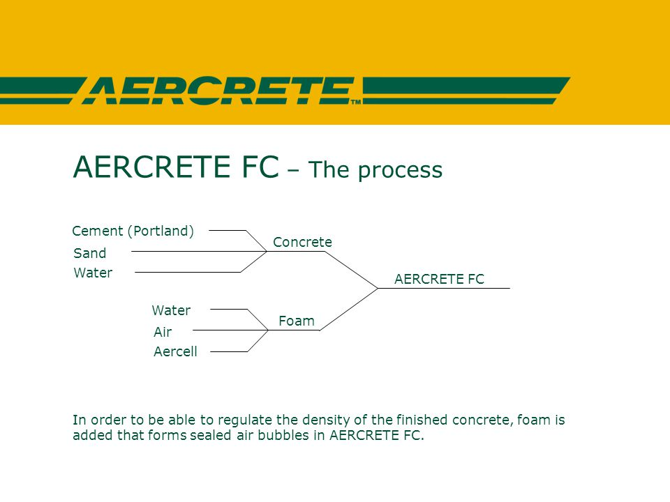 AERCRETE FC – The process In order to be able to regulate the density of the finished concrete, foam is added that forms sealed air bubbles in AERCRETE FC.