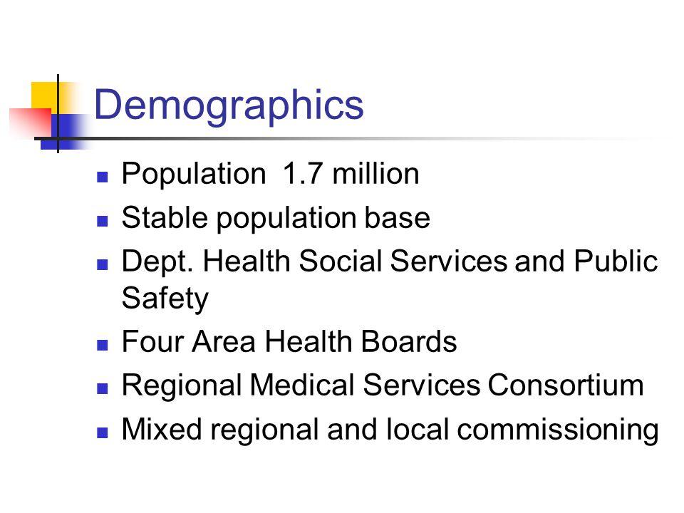Demographics Population 1.7 million Stable population base Dept. Health Social Services and Public Safety Four Area Health Boards Regional Medical Ser