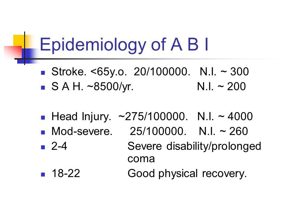 Epidemiology of A B I Stroke. <65y.o. 20/100000. N.I. ~ 300 S A H. ~8500/yr. N.I. ~ 200 Head Injury. ~275/100000. N.I. ~ 4000 Mod-severe. 25/100000. N