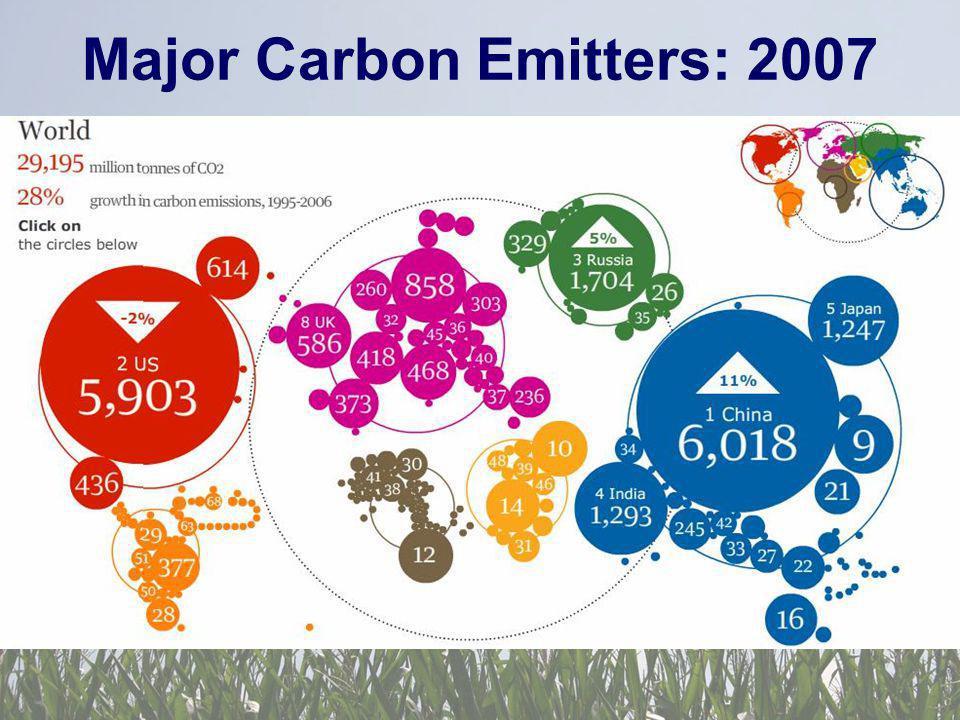 Major Carbon Emitters: 2007