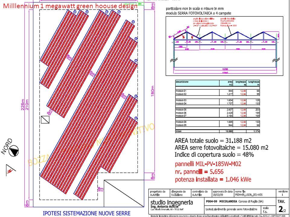 Milllennium 1 megawatt green hoouse design