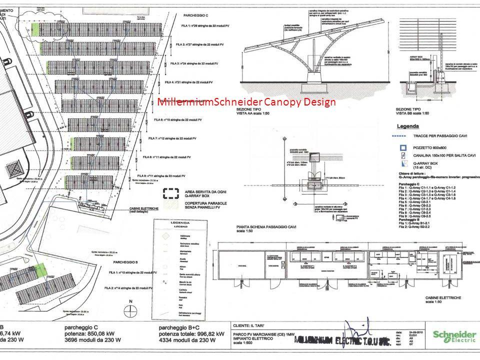 MillenniumSchneider Canopy Design