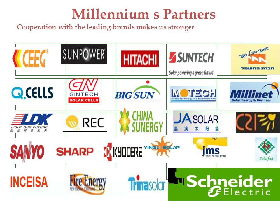 Cooperation with the leading brands makes us stronger Millennium s Partners