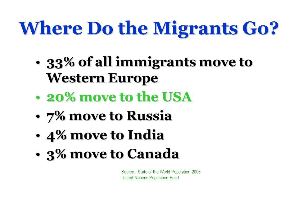 Where Do the Migrants Go.