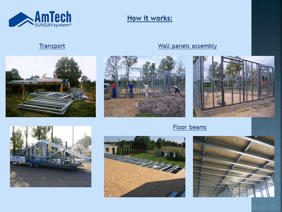 TransportWall panels assembly Floor beams How it works: