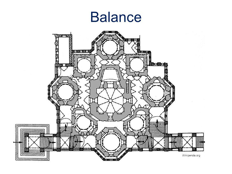 Balance Wikipendia.org