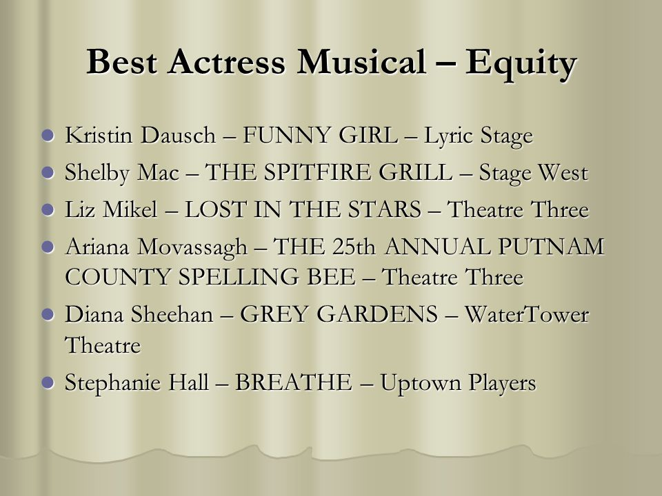 Best Actress Musical – Equity Kristin Dausch – FUNNY GIRL – Lyric Stage Kristin Dausch – FUNNY GIRL – Lyric Stage Shelby Mac – THE SPITFIRE GRILL – St