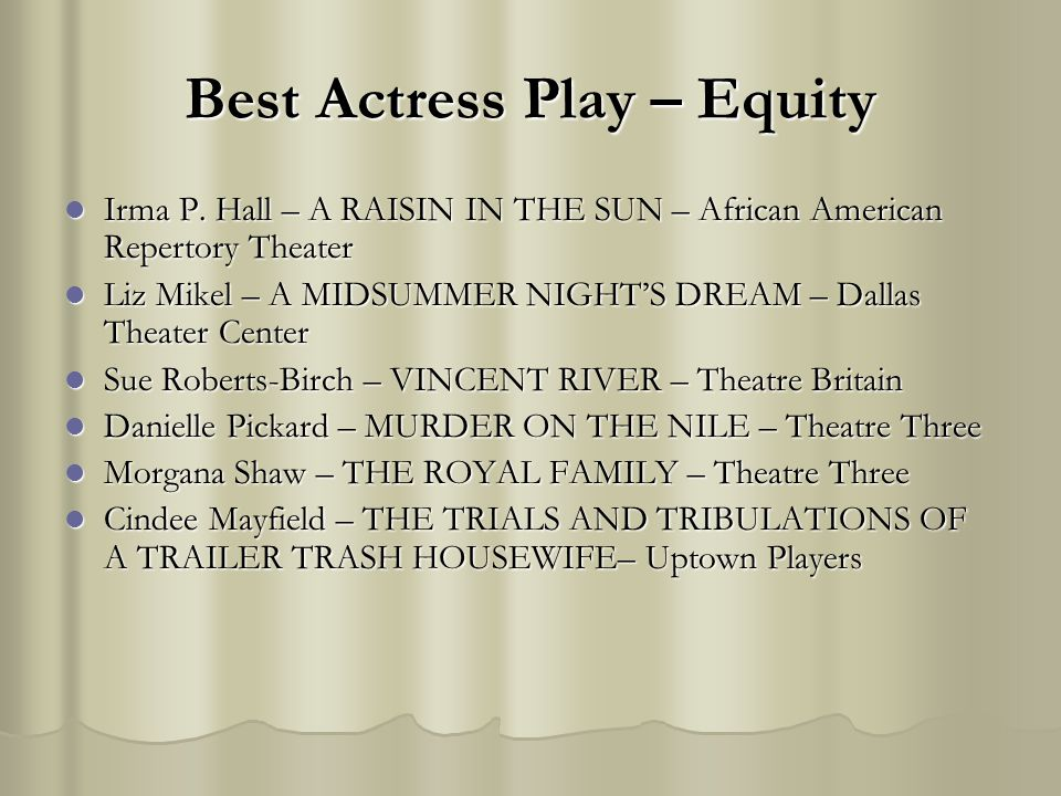 Best Actress Play – Equity Irma P.