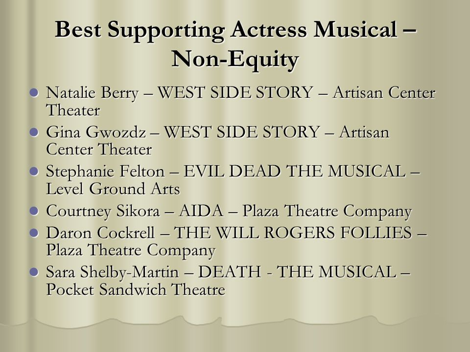 Best Supporting Actress Musical – Non-Equity Natalie Berry – WEST SIDE STORY – Artisan Center Theater Natalie Berry – WEST SIDE STORY – Artisan Center Theater Gina Gwozdz – WEST SIDE STORY – Artisan Center Theater Gina Gwozdz – WEST SIDE STORY – Artisan Center Theater Stephanie Felton – EVIL DEAD THE MUSICAL – Level Ground Arts Stephanie Felton – EVIL DEAD THE MUSICAL – Level Ground Arts Courtney Sikora – AIDA – Plaza Theatre Company Courtney Sikora – AIDA – Plaza Theatre Company Daron Cockrell – THE WILL ROGERS FOLLIES – Plaza Theatre Company Daron Cockrell – THE WILL ROGERS FOLLIES – Plaza Theatre Company Sara Shelby-Martin – DEATH - THE MUSICAL – Pocket Sandwich Theatre Sara Shelby-Martin – DEATH - THE MUSICAL – Pocket Sandwich Theatre