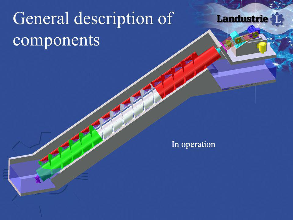 General description of components In operation