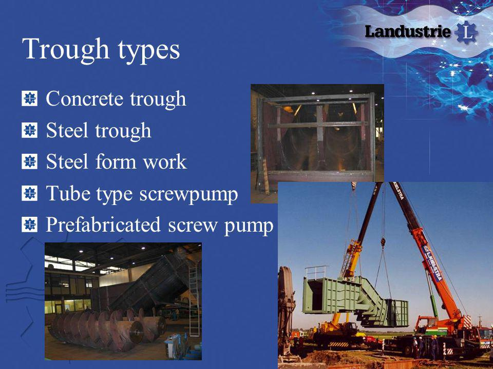 Trough types Concrete trough Steel trough Steel form work Tube type screwpump Prefabricated screw pump