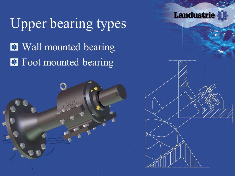 Upper bearing types Wall mounted bearing Foot mounted bearing