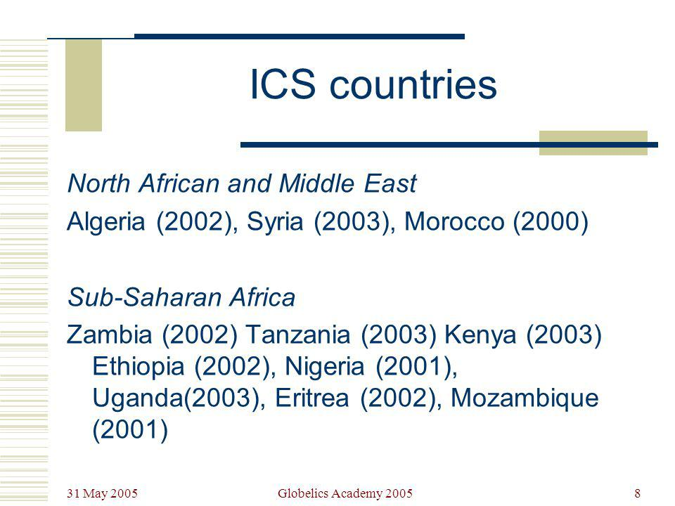 31 May 2005 Globelics Academy 20058 ICS countries North African and Middle East Algeria (2002), Syria (2003), Morocco (2000) Sub-Saharan Africa Zambia