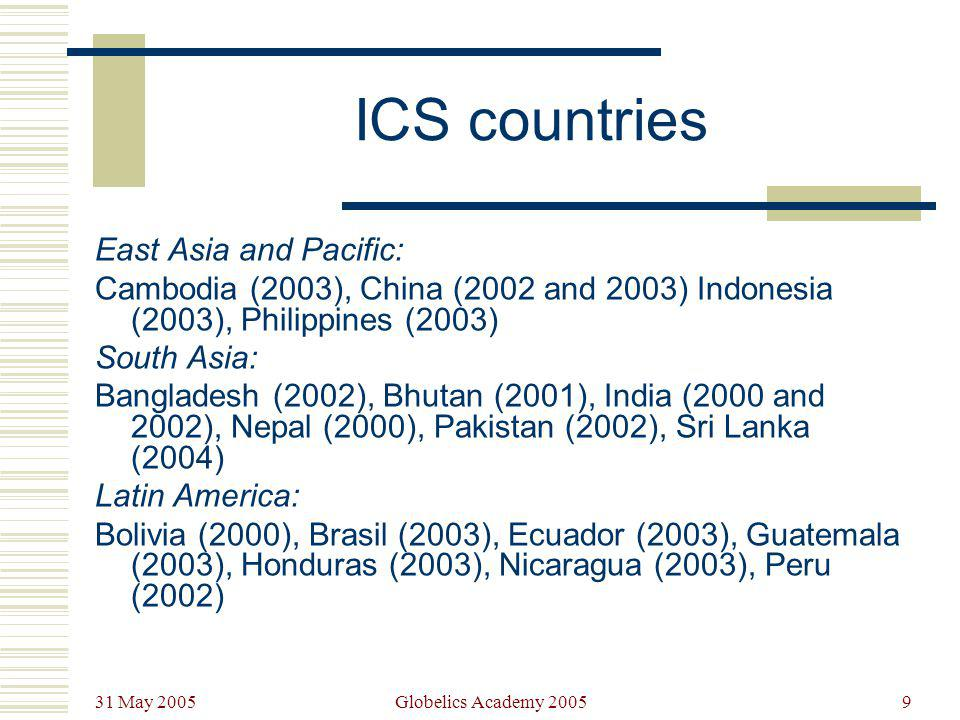 31 May 2005 Globelics Academy 20059 ICS countries East Asia and Pacific: Cambodia (2003), China (2002 and 2003) Indonesia (2003), Philippines (2003) S