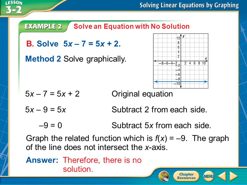 Example 2 Solve an Equation with No Solution B. Solve 5x – 7 = 5x + 2.