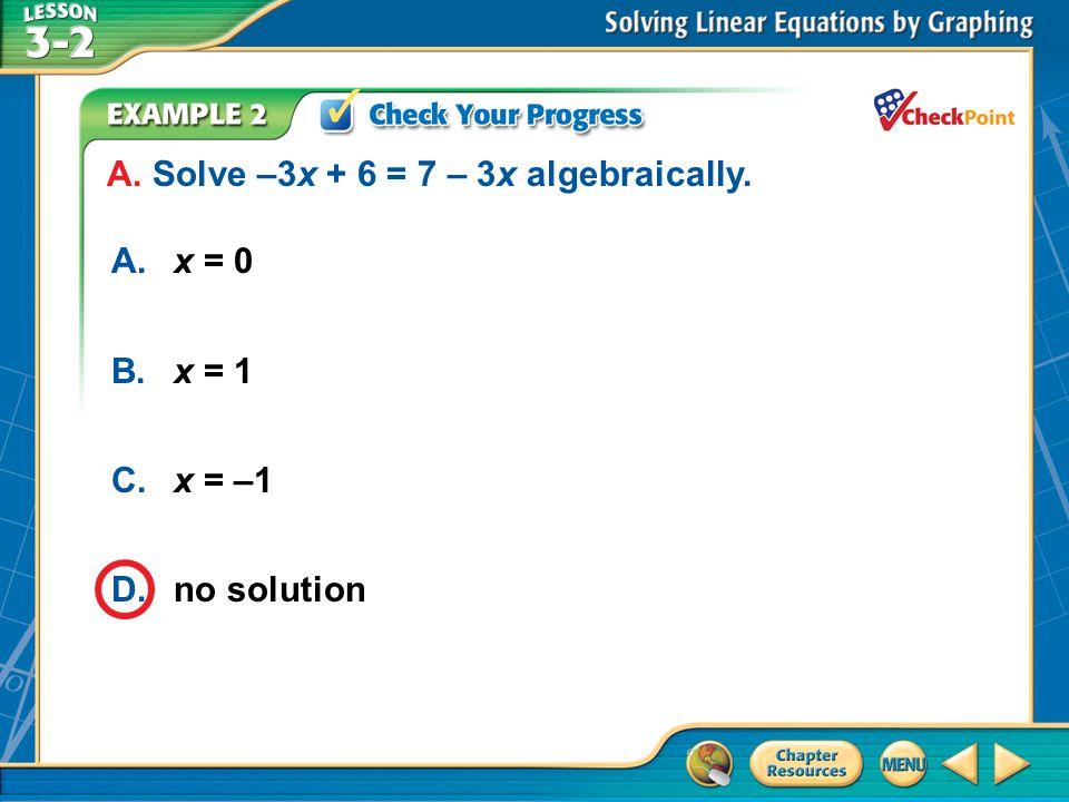 A.A B.B C.C D.D Example 2 CYP A A.x = 0 B.x = 1 C.x = –1 D.no solution A. Solve –3x + 6 = 7 – 3x algebraically.