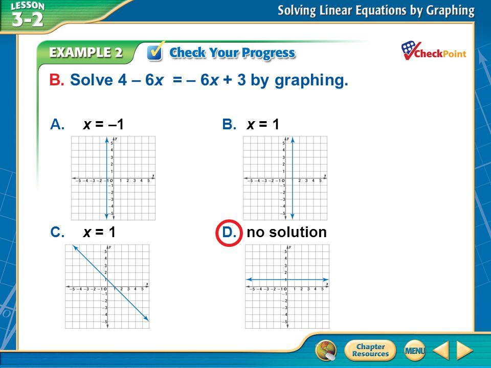 A.A B.B C.C D.D Example 2 CYP B B. Solve 4 – 6x = – 6x + 3 by graphing. A.x = –1B.x = 1 C.x = 1D.no solution