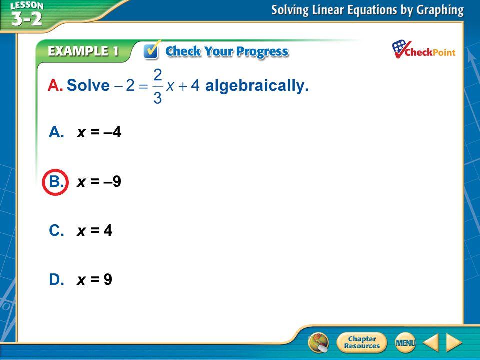 A.A B.B C.C D.D Example 1 CYPA A.x = –4 B.x = –9 C.x = 4 D.x = 9