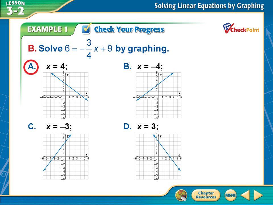 A.A B.B C.C D.D Example 1 CYP B A.x = 4;B.x = –4; C.x = –3;D.x = 3;