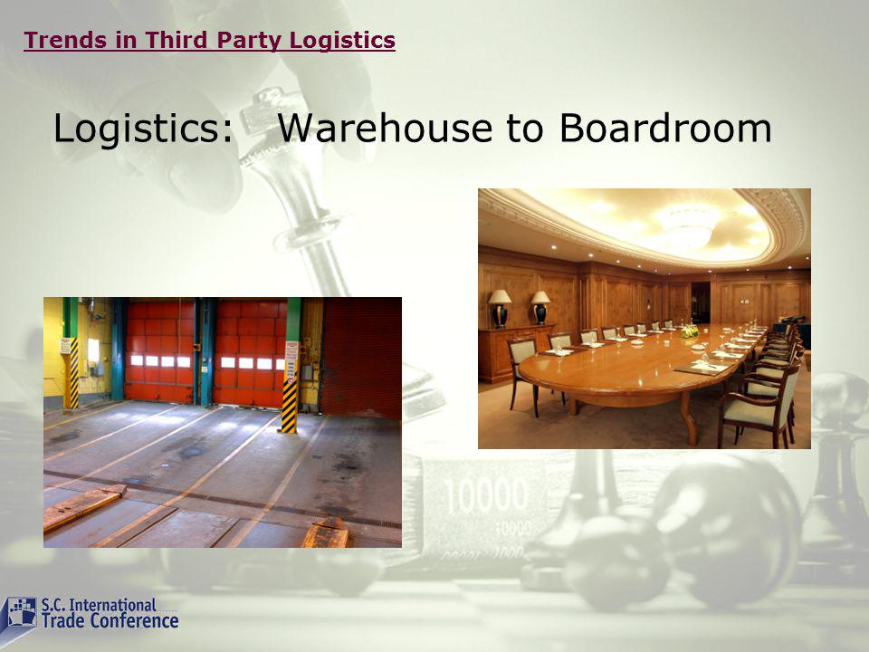 Trends in Third Party Logistics Logistics: Warehouse to Boardroom
