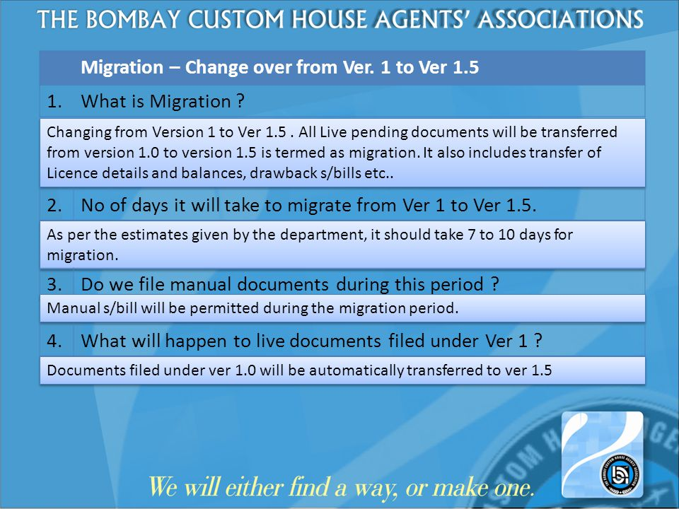 Migration – Change over from Ver. 1 to Ver 1.5 1. What is Migration ? Changing from Version 1 to Ver 1.5. All Live pending documents will be transferr