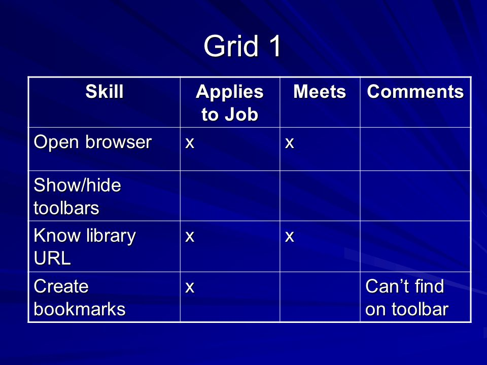 Skill Applies to Job MeetsComments Open browser xx Show/hide toolbars Know library URL xx Create bookmarks x Cant find on toolbar Grid 1