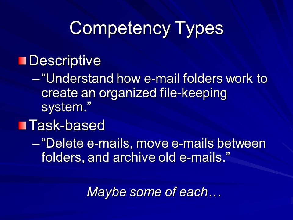 Competency Types Descriptive –Understand how e-mail folders work to create an organized file-keeping system. Task-based –Delete e-mails, move e-mails