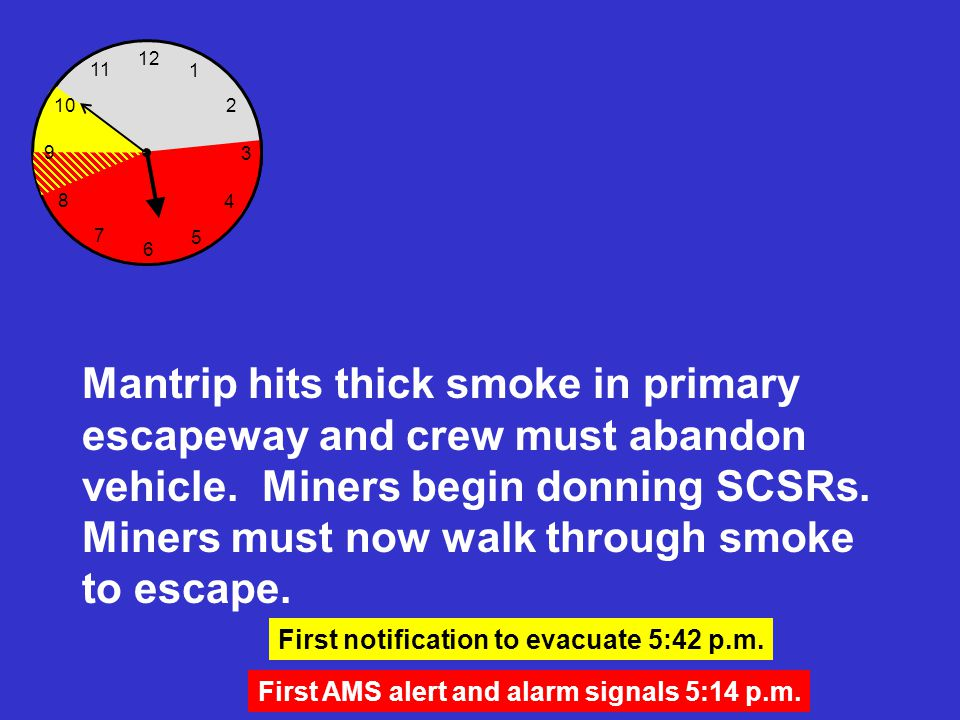 12 6 3 8 7 5 4 2 1 10 11 Mantrip hits thick smoke in primary escapeway and crew must abandon vehicle.