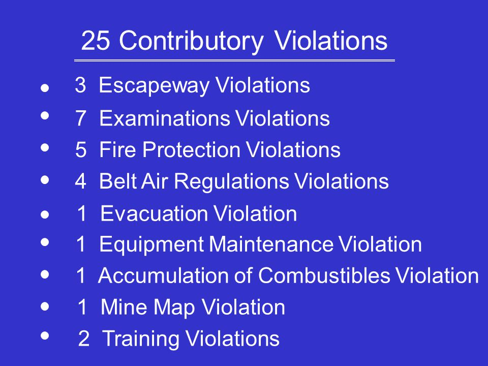 25 Contributory Violations 4 Belt Air Regulations Violations 7 Examinations Violations 5 Fire Protection Violations 3 Escapeway Violations 1 Accumulation of Combustibles Violation 2 Training Violations 1 Equipment Maintenance Violation 1 Evacuation Violation 1 Mine Map Violation