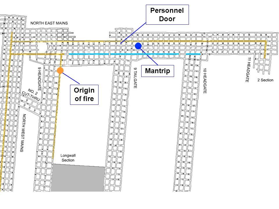 Mantrip Origin of fire Personnel Door
