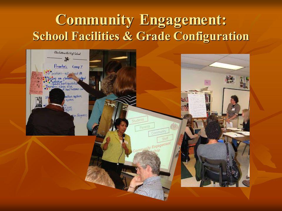 Community Engagement: School Facilities & Grade Configuration