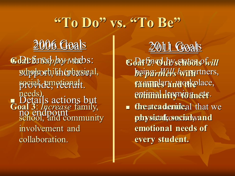 To Do vs. To Be 2006 Goals Defined by verbs: support, increase, provide, recruit.