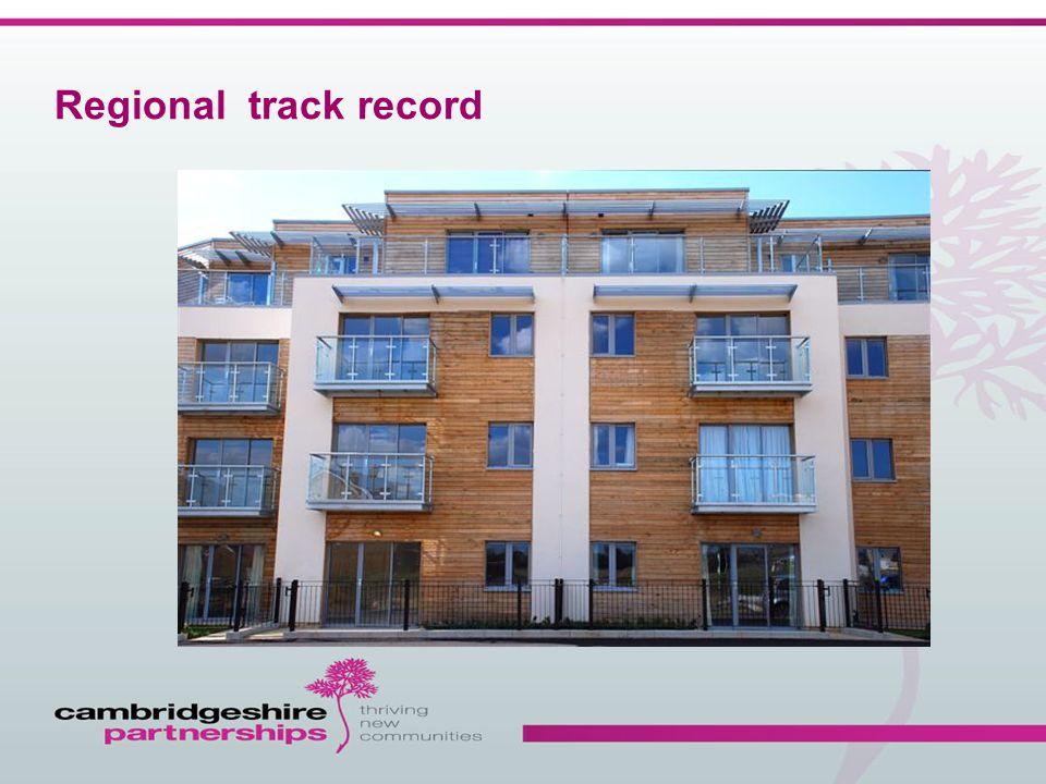 Regional track record